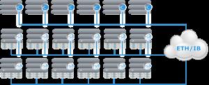 scaleiodivergedmodel